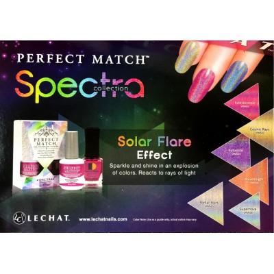 MUPerfect Match Duo UV SPECTRA